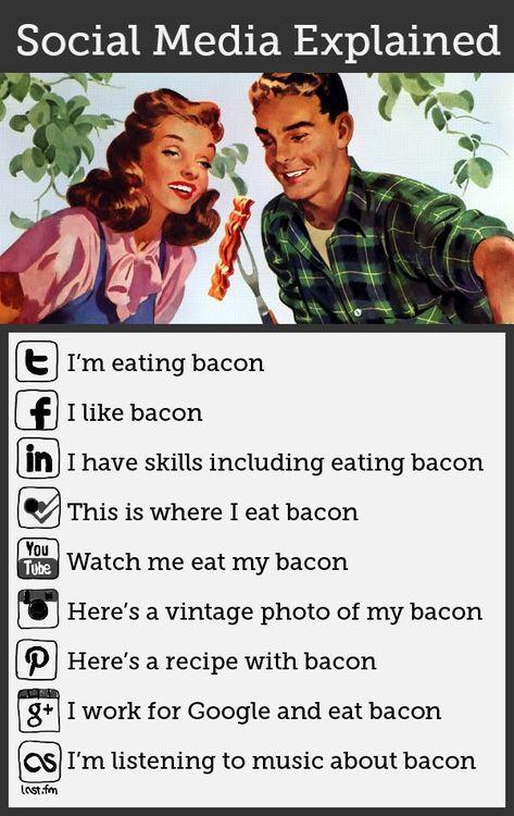 bacon social media