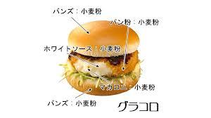 wacky macaroni burger