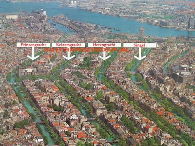 Amsterdam-belt-of-canals
