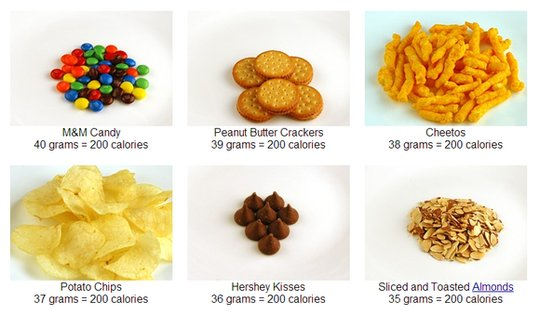 gezonde calorierijke voeding