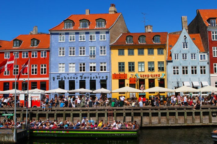 copenhagen-denmark-tourist attractions