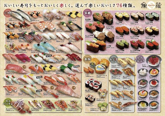 sushi chart