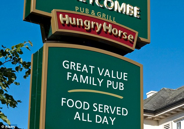 Hungry Horse pub
