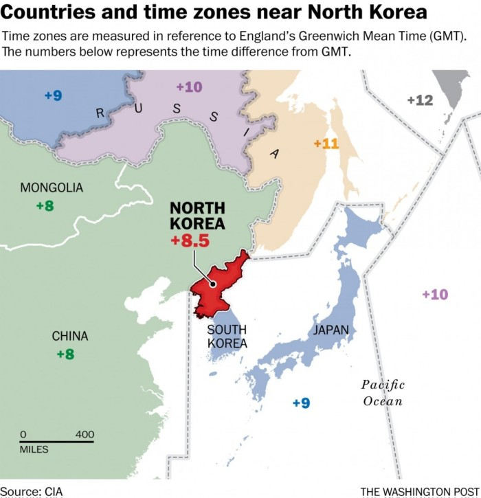 North Korea time zone story