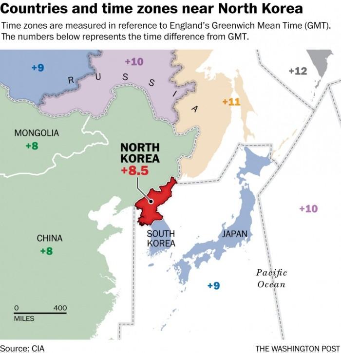 North Korea time zone story